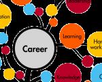 Phân biệt các vai trò khác nhau trong tham vấn nghề nghiệp