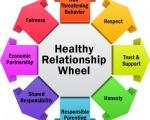 Những đặc điểm của một mối quan hệ khỏe mạnh