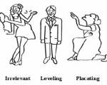Lý thuyết giao tiếp trong trị liệu gia đình của Satir (kỳ 2)